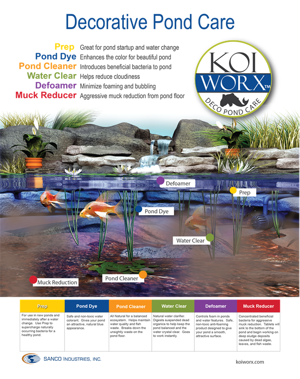 Koi Pond Products